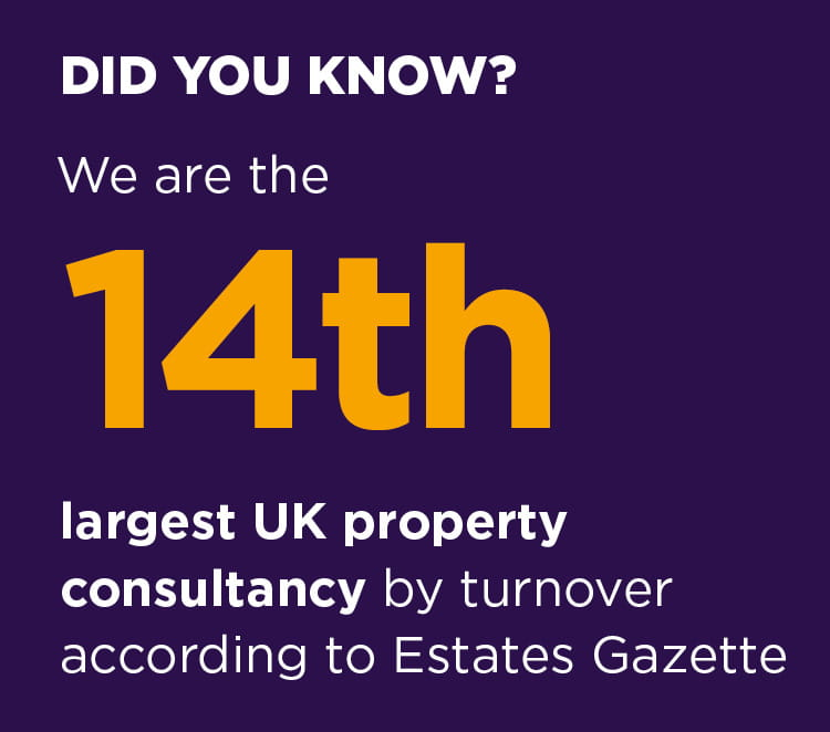 We the the 14th largest UK property consultancy by turnover according to Estates Gazette